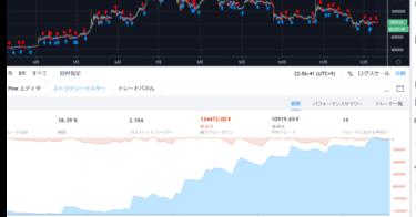 2020/1/22更新 3年間ほったらかしで資産を+4400%以上にするBTCFXBOT(TradingView サンプルコード付き)