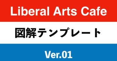 Keynote&Powerpoint図解テンプレート200パターン Ver.01