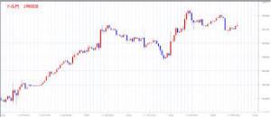 FX今週のチャートポイント(EURGBP)