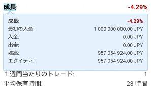 FXで月10万〜20万稼ぐには?必要資金・取引手法別にシミュレーション!