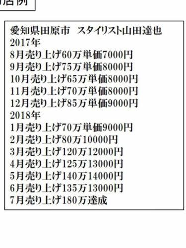 【売上60部達成!】【エロ垢(裏アカ)持ち必見】月50万を目指すツイッターアフィリエイト攻略法