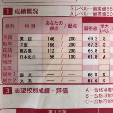 数学の偏差値が30でも出来た!? 日本人が知らないPythonの学習法