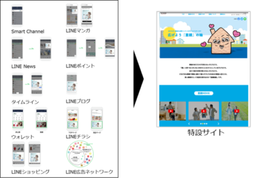 【月間10万PV超】SEOライティングの入門書【著者:Fラン大学生】