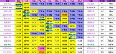 【400部突破】ロリ女子完全攻略法【リアル編】