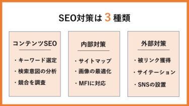 SEO対策、ホームページ作成で成功できた方法をマナブ教科書 Googleグーグル検索で上位表示を取るために必要な知識を伝授します!
